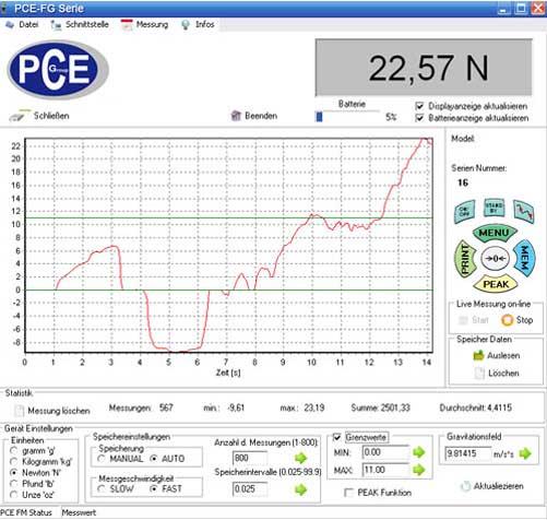Software del misuratore di coppia della serie PCE-FB TS