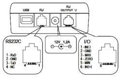 Connessioni opzionali del misuratore di coppia della serie PCE-FB TS