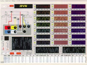 Software del misuratore di potenza.