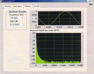 Software del misuratore di potenza per ottenere lo spettro di potenza trifase mediante grafica