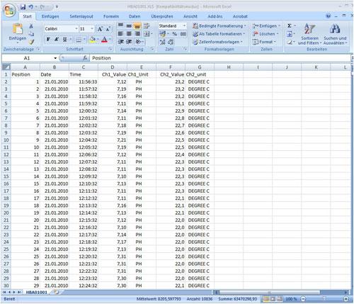 File Excel creato dal PCE-228-R