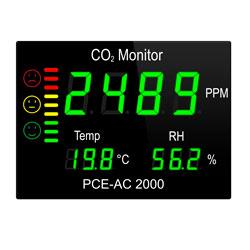 Allarme del misuratore di CO2
