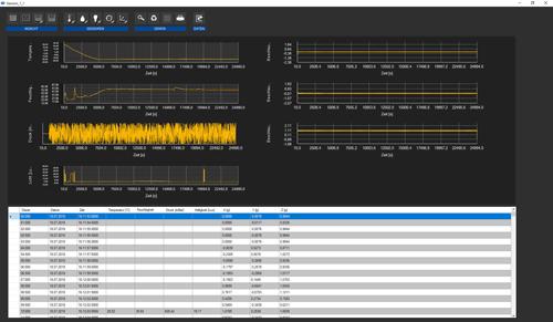 Spftware del mini datalogger