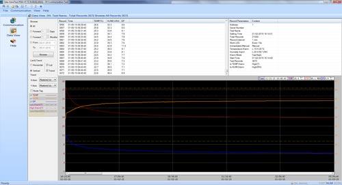 Il software professionale per il registratore climatico PCE-HT 71N