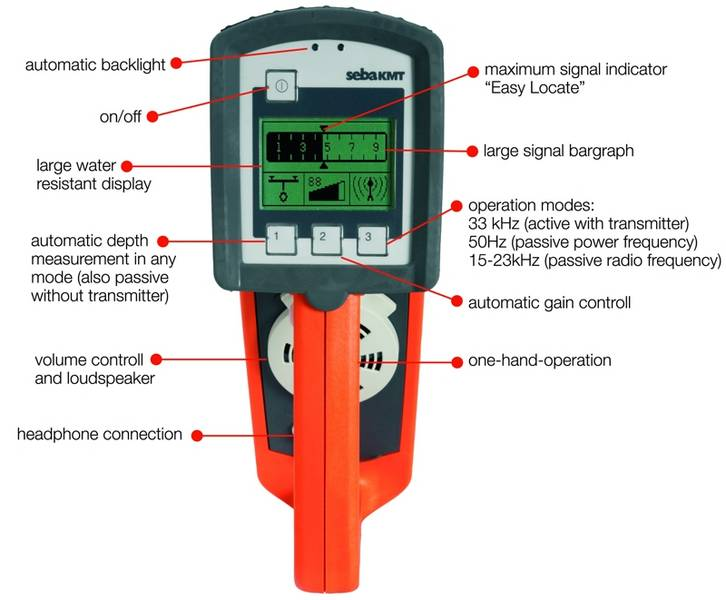 Rilevatore tubi plastica acqua termosifoni in ghisa for Tipi di tubi idraulici in plastica