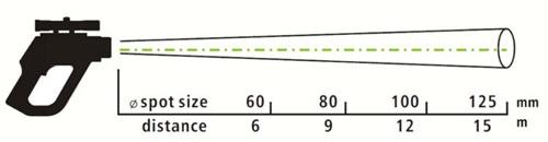 Relazione distanza area misurata con il PCE-IR 1300 (120:1)