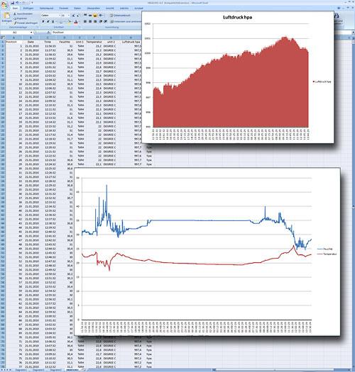Diagramma del software del registratore di dati PCE-THB 40