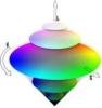 Colorimetri per l'area cromatica HSL.