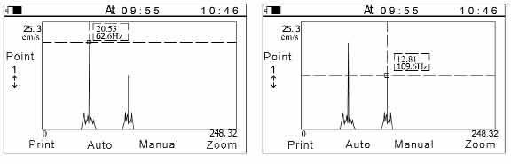 Schema del funzionamento dei misuratori di vibrazioni.